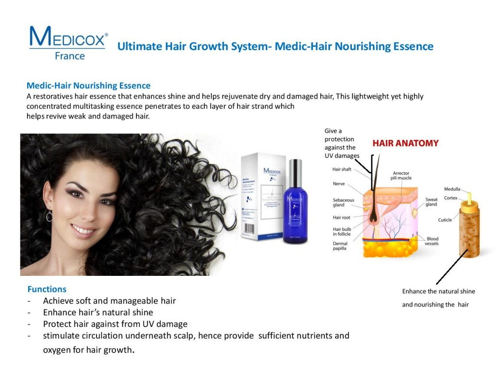 Medi-Hair Nourishing Essence
